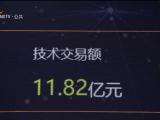 宁夏科技成果转化成交额首次突破十亿元大关-190102