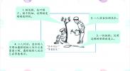 语文| 习作:漫画的启示(第1课时)