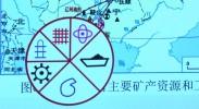 空中课堂(八年级 地理 白山黑水——东北三省2 马学东)VA0