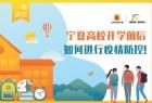 一图读懂 宁夏高校开学前后如何进行疫情防控!