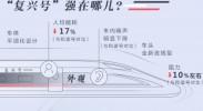 40年·大国名片系列(四):中国高铁
