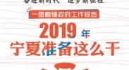 2019宁夏两会:一张图告诉您 2019年宁夏怎么干