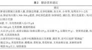中国心血管病风险评估和管理指南视频解读