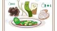 知否,知否,小年到,春节健康饮食知多少