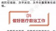 健康须知丨2019年春节旅行卫生重点提示!