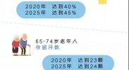 国家卫生健康委办公厅关于印发健康口腔行动方案(2019—2025年)的通知