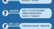 """【图解】怎么运动最健康?""""健康中国行动""""列出了这些权威指标"""