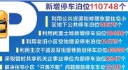 """银川市新增停车泊位11万余个""""停车难、乱停车""""整治取得成效"""