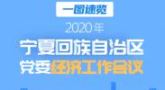 一图速览 | 2020年宁夏回族自治区党委经济工作会议