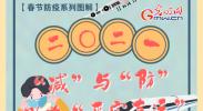 """【图解】春运里的""""减""""与""""防"""""""