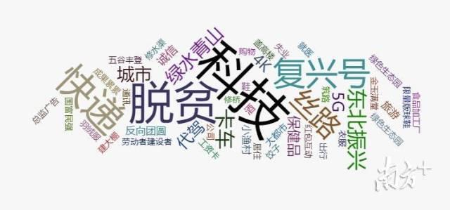 2019年央视春晚高频词。整理 陈宇冰