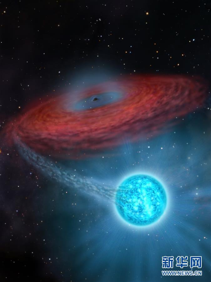 (科技)(2)我国天文学家利用LAMOST发现迄今最大的恒星级黑洞