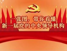 一张图,带你看懂新一届党的中央领导机构
