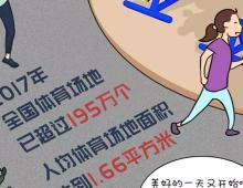 """【图解】70年蝶变 服务业撑起""""半壁江山"""""""