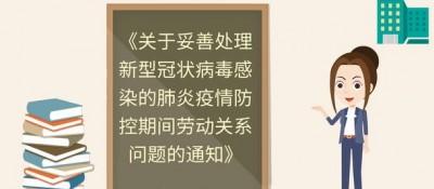 """【复工有""""法""""】单位可否因劳动者曾患新冠肺炎而解除劳动合同?"""