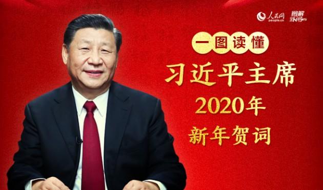 一圖讀懂:習近平主席2020年新年賀詞