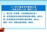 2019年寧夏高考分數線公布 一本線文科538分 理科457分-190623
