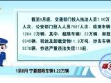 曝光台:1至8月 宁夏超限车辆1.22万辆-190920