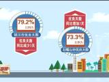 宁夏通报前四个月环境空气质量状况-20210511
