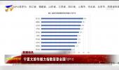 宁夏文旅传播力指数荣登全国TOP10-20210422