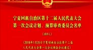 宁夏回族自治区第十二届人民代表大会第一次会议计划、预算审查委员会名单-2018年1月25日