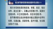 曝光台 我区春节期间受理价格投诉案件同比增长261%-2018年2月27日