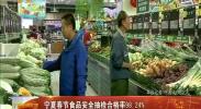 宁夏春节食品安全抽检合格率98.24%-2018年02月14日