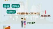 宁夏将有3.88万户纳税人受益新税率-2018年4月26日