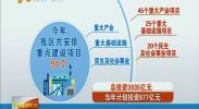 宁夏90个重点建设项目开工率达80%-2018年4月23日