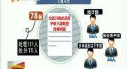 宁夏:今年1至4月121人因违反中央八项规定精神问题被处理-2018年5月13日