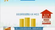 (喜迎自治区60大庆·转型发展新突破)宁夏大力实施创新驱动战略 全社会研发经费投入创新高-180807