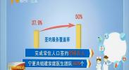 宁夏家庭医生签约服务平台系统将于年底全面运行-180811