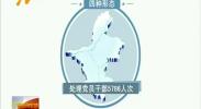 """宁夏:上半年运用""""四种形态""""处理党员干部5786人次-180816"""
