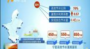 (喜迎自治区60大庆 转型发展新突破)宁夏:拧紧农业节水阀门 十年节水近5亿立方米-180902