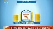 前三季度全区经济运行稳中有进 地区生产总值增长7%-181027