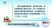 (曝光台)银川市三家民办中学违法收费被罚250万元-190213