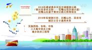 2019年银川都市圈建设计划出炉 重点项目31个 当年投资62亿元-190302