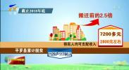 塞上江南今胜昔| 平罗:为移民生产生活开启新天地-191009