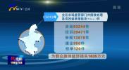 2019年市场监管部门处理投诉举报信息98663件-200315