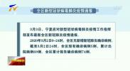 全区新型冠状病毒肺炎疫情通报-200303