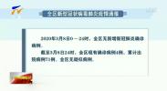 全区新型冠状病毒肺炎疫情通报-200309