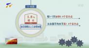 1-8月全区经济运行持续回升稳步向好 主要经济指标好于上月-20200920