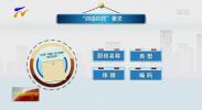 """宁夏""""五个清单""""亮出责权家底为基层减负增权赋能-20201223"""