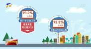 宁夏通报前四个月环境空气质量状况-20210510