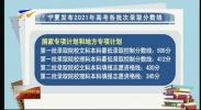 宁夏发布2021年高考各批次录取分数线-20210623