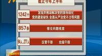 宁夏:坚定不移推动全面从严治党向纵深发展-181014