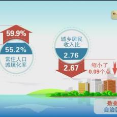 """数说宁夏""""十三五"""":服务业撑起""""半壁江山""""-20201014"""