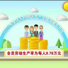 """数说宁夏""""十三五""""丨宁夏经济保持中高速增长-20201009"""