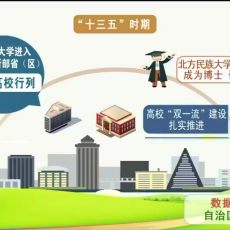 """数说宁夏""""十三五"""":办好人民满意的教育-20201029"""