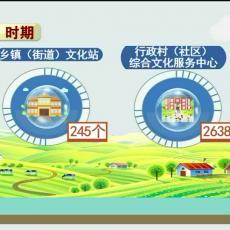 """数说宁夏""""十三五""""丨文化:百花齐放 滋养幸福生活-20201102"""
